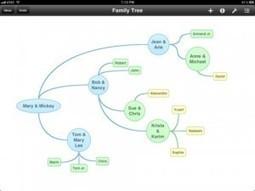 Boostez votre créativité avec 4 applications de mindmapping gratuites pour iPad | PEDAGO-ANDRAGO-APPRENANCE | Scoop.it