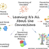 School libraries for information literacy and learning!