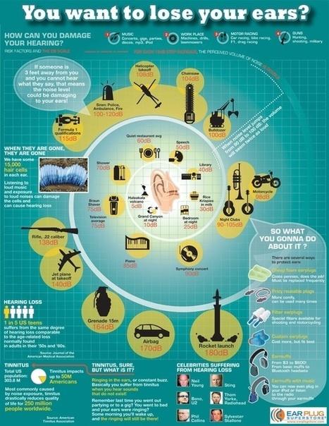 Health Infographics | Seguridad Laboral  y Medioambiente Sustentables | Scoop.it