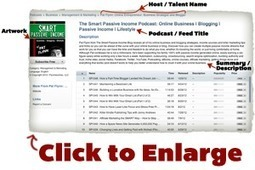 How to Start a Podcast – Pat's Complete Step-By-Step Podcasting Tutorial | Communication & Leadership | Scoop.it