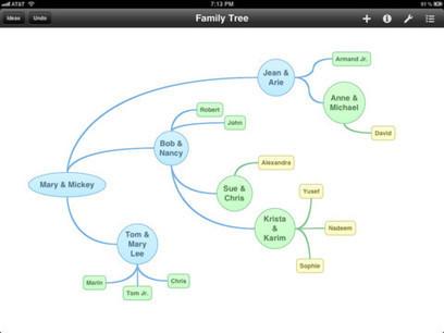 Course Design with iPad Apps: The DE Top 3 | Campbell University | iPads | Scoop.it