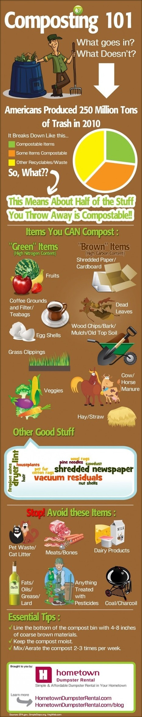 Infographic: Composting 101 -- What's in, What's out? | Education for Sustainable Development | Scoop.it