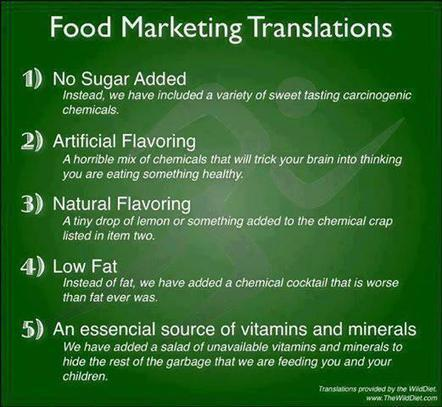 Twitter / TheWeirdWorld: Food Marketing translations.. ... | Dennis Rito 360 | Scoop.it