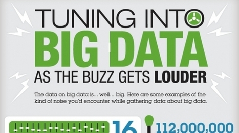 Tuning Into Big Data as the Buzz Gets Louder | The Big Data Hub | Pencil Down | Scoop.it