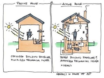 Passive House vs. Active House   Energy, Environment, Architecture   Scoop.it