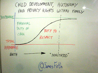 Open Digital Policy Blog: Children and privacy rights within the family: are we normalising a surveillance culture?   Digital & Social Media:Balancing opportunities & risks online   Scoop.it
