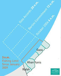 Lift the restrictions on the Gaza fishing range | B'Tselem | Human Rights and the Will to be free | Scoop.it
