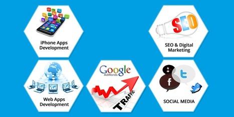 Search Engine Marketing Orlando | Best SEO Services Orlando | Scoop.it