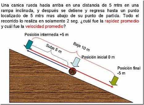 Movimiento, Fuerza y Energía | Ingeniería mecánica y térmica | Scoop.it