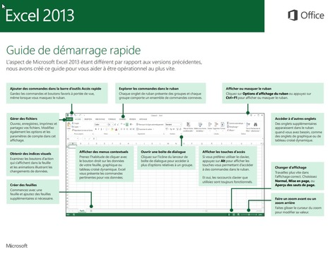 Guides de démarrage rapide d'Office 2013 | Time to Learn | Scoop.it