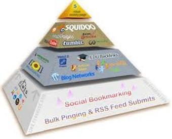 Link Pyramid Service | Internet marketing | Scoop.it