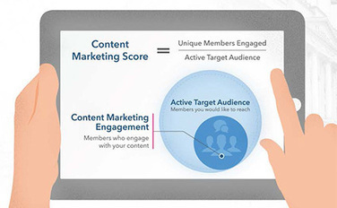 LinkedIn Marketing Advertising Rating - Australian Marketer   Australian Marketer   Scoop.it