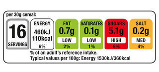 New colour-coded food nutrition labels - Health News - NHS Choices | News | Scoop.it