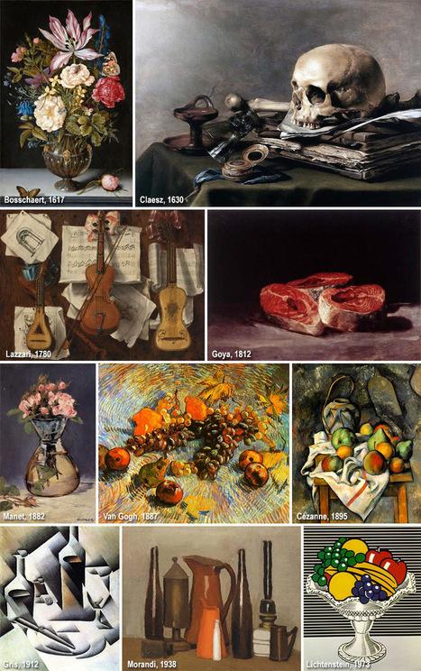 Analizar una pintura en tres movimientos | DidatticarteBlog | TGestión del Patrimonio Cultural | Scoop.it