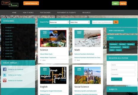 Learn Bazaar, El facebook para que estudiantes y profesores estén conectados   teachers community   Scoop.it