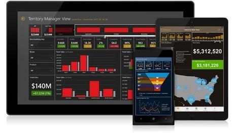 Microsoft acquires mobile business intelligence leader Datazen - The Official Microsoft Blog | Intelligence d'affaires, Informatique décisionnelle et analytique | Scoop.it