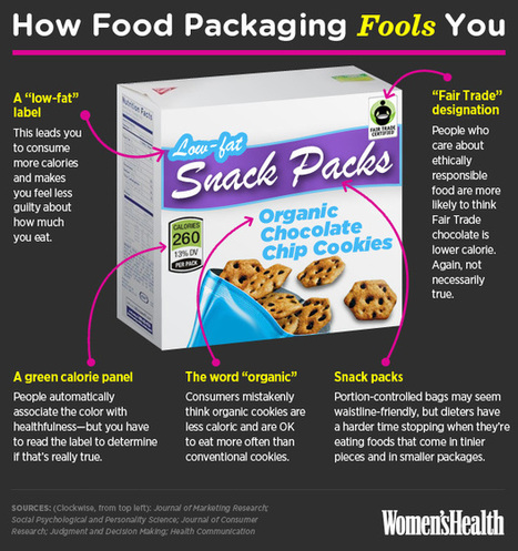 Food Packaging: How It Messes With Your Mind | Women's Health News Blog: Latest Health Headlines and Tips to Stay Healthy | Foodssource | Scoop.it