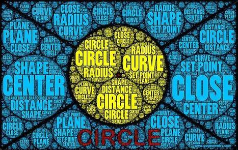 Circle Word Cloud, Geometry for Kids, Software, Mobile Apps | Tech, Web 2.0, and the Classroom | Scoop.it