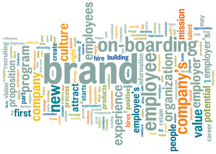 How Lack of Candidate Engagement Can Affect Employer Branding | The Merge of HR with Marketing | Scoop.it