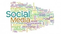 The Top 7 Social Media Marketing Trends That Will Dominate 2014 | strategic brand marketing | Scoop.it