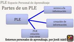 Contar con TIC: Entornos personales de aprendizaje, por Jordi Adell   Entornosersonales de Aprendizaje   Scoop.it
