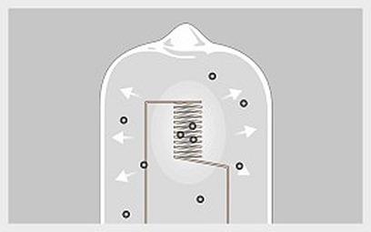 ¿Cómo funcionan las lámparas halógenas? | BairesRobotics | Scoop.it