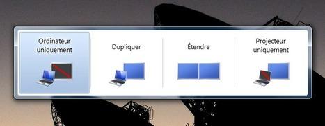 [SEVEN] Gérer facilement ses écrans secondaires | Astuces sur Windows 7 | Scoop.it