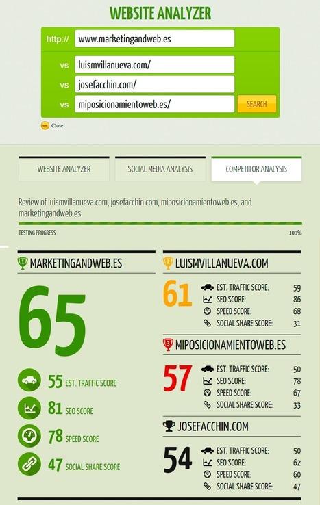 40 Herramientas gratuitas para emprendedores | Emprenderemos | Scoop.it