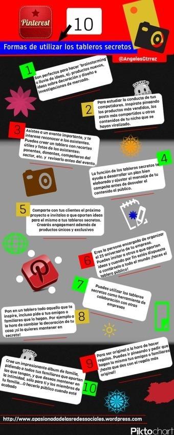 Formas de utilizar los tableros secretos de Pinterest   Aula 2.0   Scoop.it