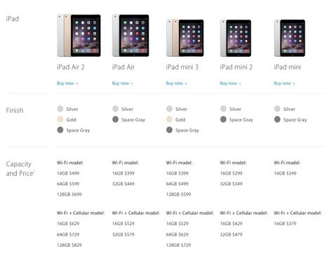 Hey Apple: It's Really Time To Kill The iPad Mini | Technology, Foresight | Scoop.it