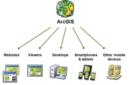 New ArcGIS - Is a platform for unlocking, opening up, sharing, and leveraging this amazing body of information. | ArcGIS-Brasil | Scoop.it