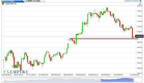 Gold Prices November 6, 2012, Technical Analysis - FX Empire   GOLD On The Move   Scoop.it