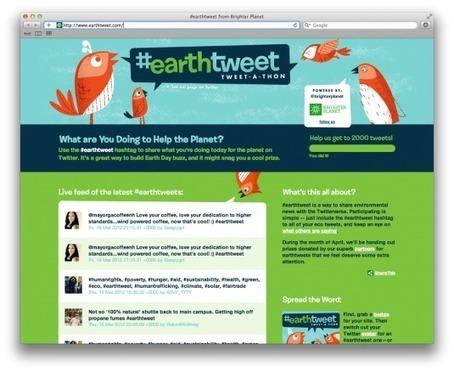 The Top 100 Twitter Tools of 2012 (Categorized) | DailyTekk | Artdictive Habits : Sustainable Lifestyle | Scoop.it
