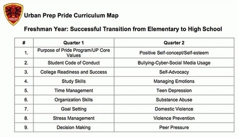 Pride Advisory Classes: Social and Emotional Support for Every Student | Per llegir | Scoop.it