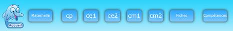 Le Socle Commun des Compétences par les jeux éducatifs | Actualités Educatives, Sociales et Culturelles | Scoop.it