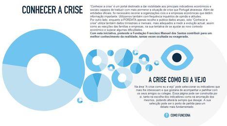 Conhecer a Crise ☛ a crise tem muitas caras, conheça os números   Bolso Digital   Scoop.it