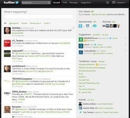 Les applications pédagogiques de Twitter | L'Atelier de la Culture | Scoop.it