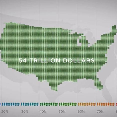 Viral Video Shows the Extent of U.S. Wealth Inequality | Mr Tony's Geography Stuff | Scoop.it