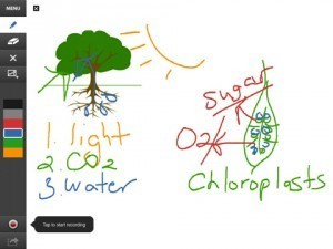Interactive Whiteboard Meets the iPad | MindShift | Ressources ped | Scoop.it