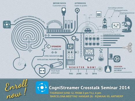 CogniStreamer CrossTalk Seminar '14: Intellectual Property vs Open Innovation | The Jazz of Innovation | Scoop.it