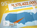 The Facts About Income Tax   Authentic Counsel, LLC   Financial Advisor Dallas   Scoop.it