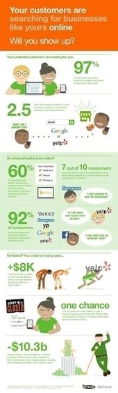 10 US digital marketing statistics we've seen this week   Digital Marketing   Scoop.it