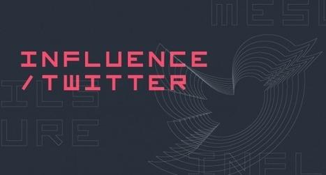 Peut-on vraiment mesurer son influence sur Twitter ?   La Netscouade   Indicateurs Réseaux Sociaux   Scoop.it