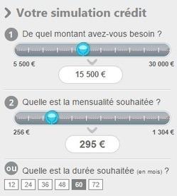 Simulation pret Financo | Rachat de prêt immobilier | Scoop.it