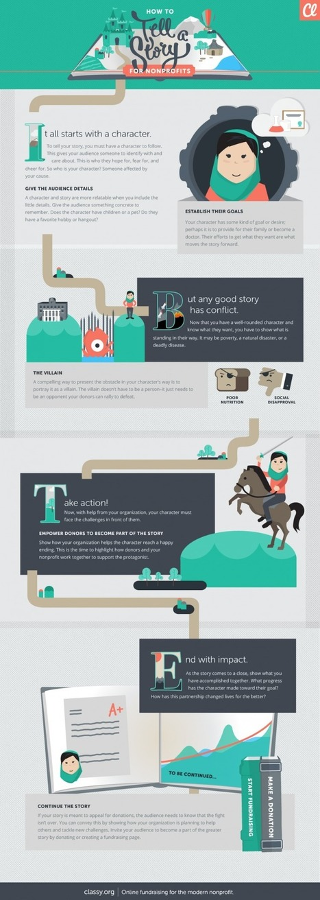 INFOGRAPHIC: A Nonprofit Storytelling How-To | Digital Storytelling | Scoop.it