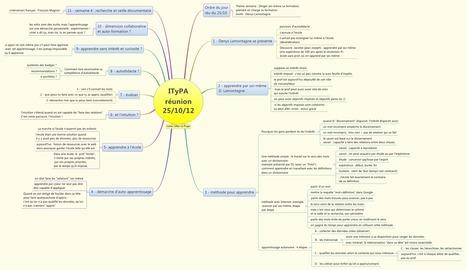 #ITyPA, #MOOC - réunion du 25/10 - mes notes en carte mentale | E-pedagogie, apprentissages en numérique | Scoop.it