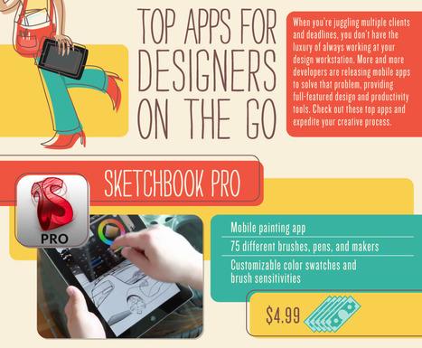 Top Apps For Designers On the Go [INFOGRAPHICS] - DesignContest.com | Marketing & Webmarketing | Scoop.it