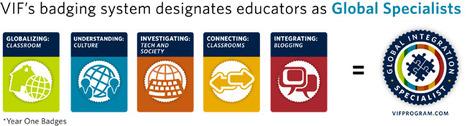 VIF International Education | Connect All Schools | Scoop.it