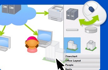 Cacoo - Create diagrams online Real time collaboration | Aplicaciones y Herramientas . Software de Diseño | Scoop.it