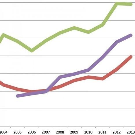 Überwachungsstaat: 2013 als Rekordjahr in der Schweiz | Staatliche Überwachung | Scoop.it